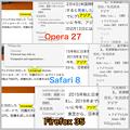 Photos: Opera 27:ズームを使用してるページだと、Mac OSX内蔵辞書検索機能の検索対象の黄色い文字列がずれる - 5