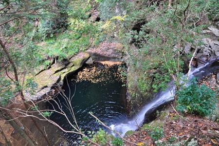 上から見た琵琶滝