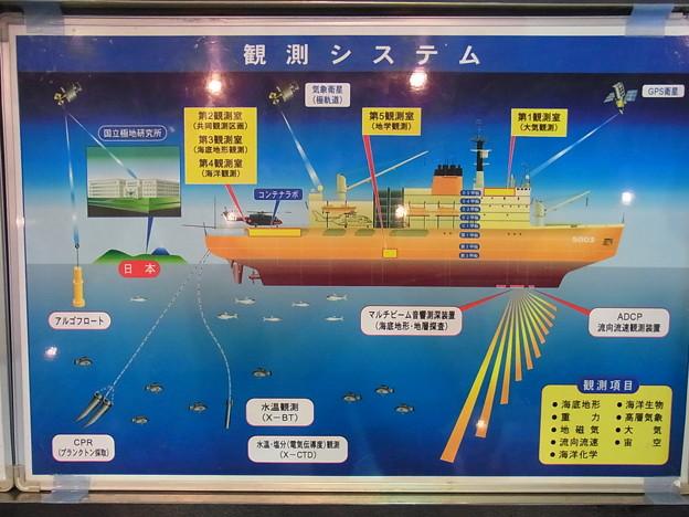 20170916 しらせ長崎入港34