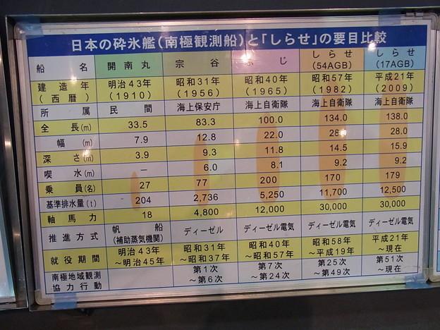 20170916 しらせ長崎入港38