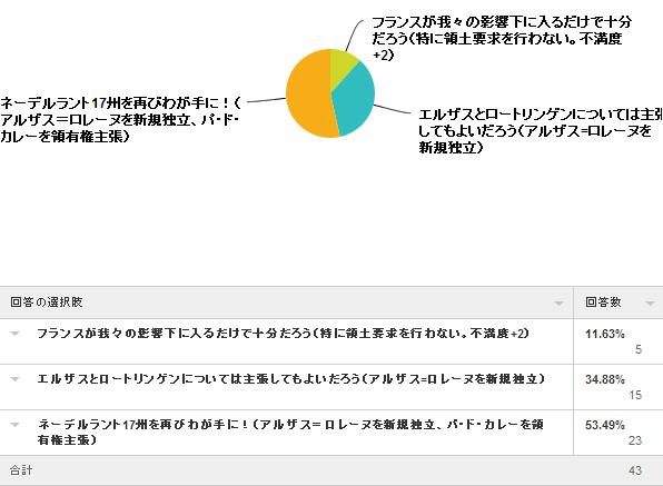 http://art29.photozou.jp/pub/340/2895340/photo/216122399_org.v1419077760.png
