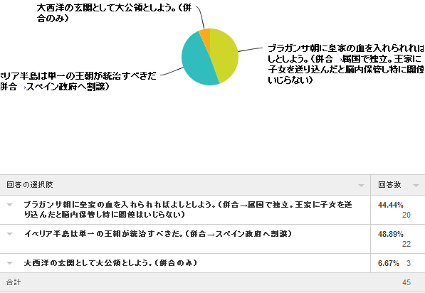 http://art29.photozou.jp/pub/340/2895340/photo/216122423_org.v1419077791.png