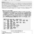 足利カンマーオーケスター 第11回定期 2018 ニューイヤー 定演