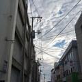 児島ジーンズストリートの空