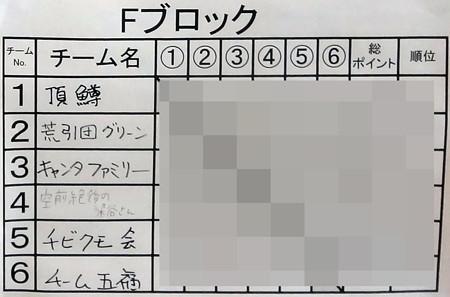 2017 中ノ沢上州最強チーム決定戦