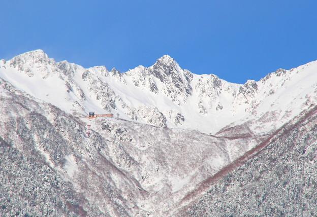 Photos: 雪だより