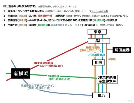 HND→新横浜