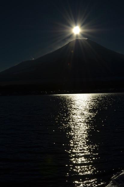 ダイヤモンド富士への道のり18
