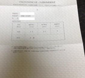 技術士第一次試験合格証が到着しました。 - 知的快楽主義者の ...