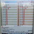 写真: 米原駅 琵琶湖線 北陸線時刻表