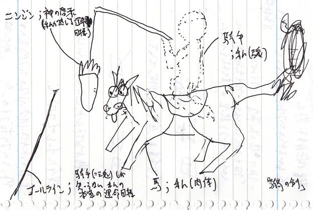 p8947.「騎馬の例」