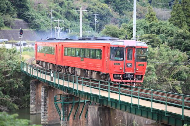 橋梁と特急列車
