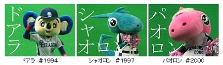 中日キャラクター