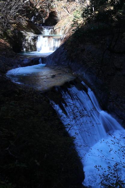 写真: 7ツ釜五段の滝